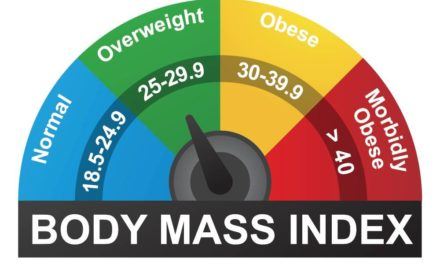 The Major Problem With BMI